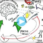 VIDEO: 'Feel-bad education' whiteboard explainer