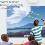 Five benefits of teaching with an interactive projector